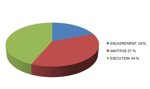 ressources-humaines-graphique2
